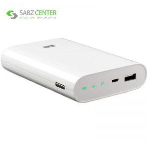 شارژر همراه شیائومی مدل ZMI MF855 Power Router ظرفیت 7800 میلی آمپر ساعت - 0