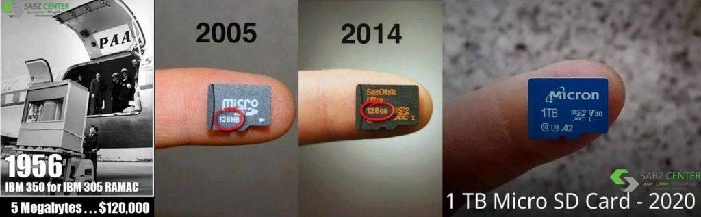 history-type-memory-storage-old-vs-new-memory-storag